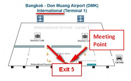 Meeting point schema